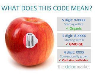organic-labels